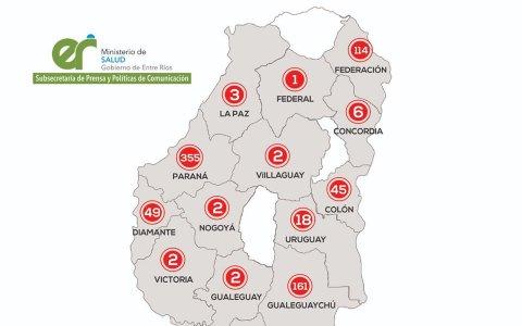 Se sumaron dos nuevos casos de coronavirus en Gualeguaychú