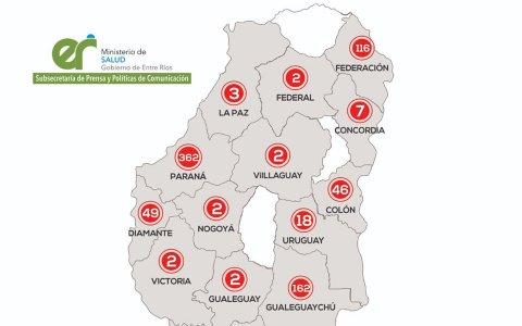 Enre Ríos sumó hoy 13 casos de coronavirus: uno es de Gualeguaychú