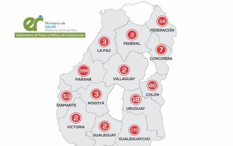 Entre Ríos sumó este lunes 27 casos de coronavirus: 3 pertenecen a Gualeguaychú